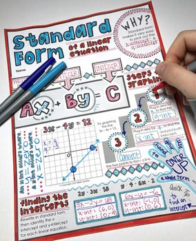 standard form notes  Standard Form Doodle Notes | Education quotes for teachers ...