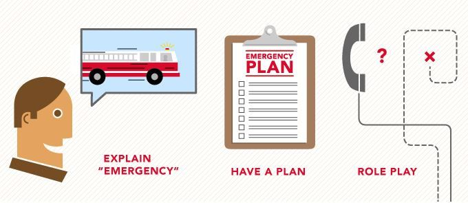 Educating your #family on #preparedness is as easy as 1, 2, 3.