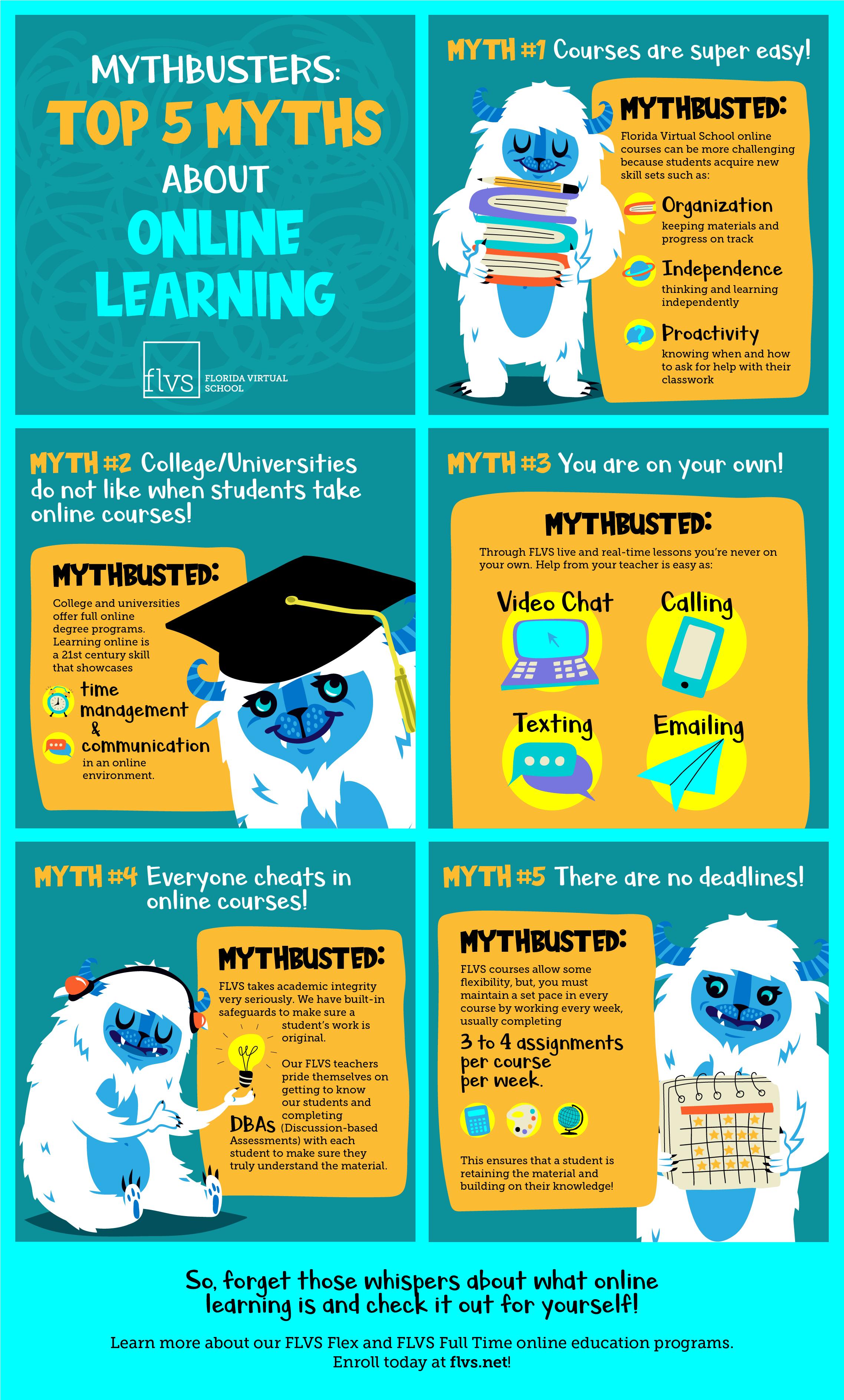 85 Diving Into Digital Education Ideas Education Digital Education Educational Technology