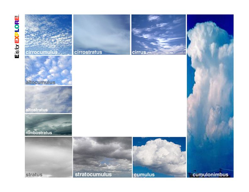 Printable cloud viewer to help kids learn to identify types ...