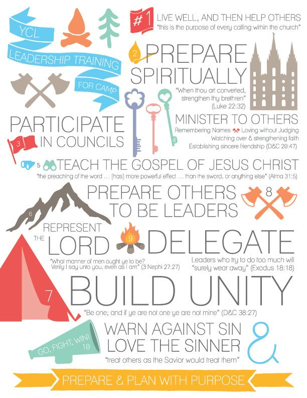 LDS Girls Camp Leadership Training for Young Women and Leaders for