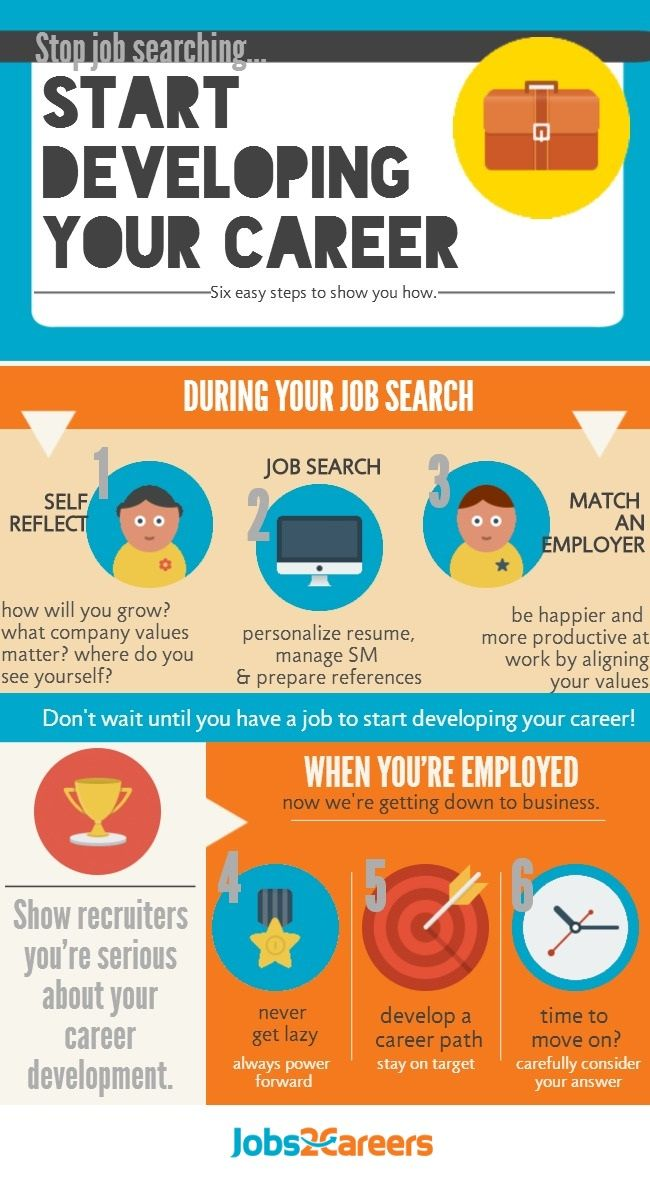 The Job Search vs Career Development Career Pointers - employee development plan