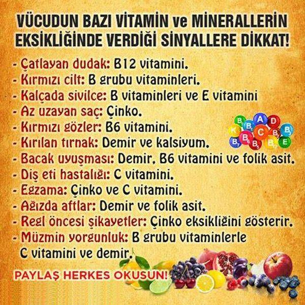 Çatlayan Dudak: B 12 Vitamini Kırmızı Cilt: B Grubu Vitaminleri Kalçada Sivilce: B ve E Vitaminleri Az Uzayan Saç: Çinko Kırmızı Gözler: B6 Vitamini Kırılan Tırnak: Demir ve kalsiyum Bacak Uyuşması…