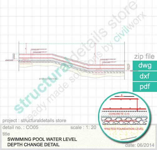 Swimming Pool Foundations : Swimming pool water level depth change detail of a