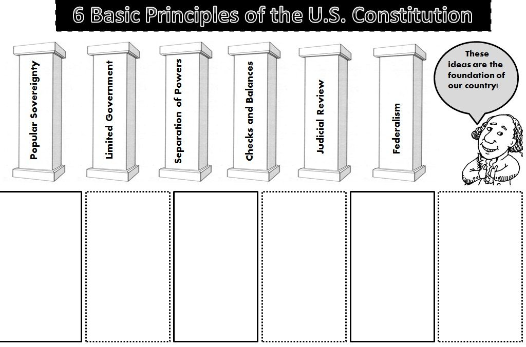 6 principles of the us constitution essay mid term Marcos governed from 1973 until mid-1981 in accordance with the transitory provisions of a new constitution that replaced the commonwealth constitution of 1935 he suppressed democratic institutions and restricted civil liberties during the martial law.