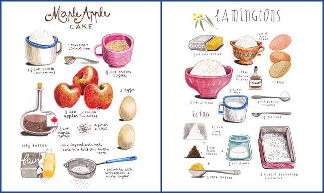 Las geniales recetas ilustradas de Felicita Sala | Receta ilustrada ...