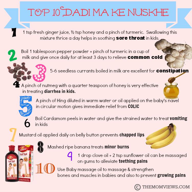 traditional knowledge for natural growth 20 dadi maa ke nuskhe