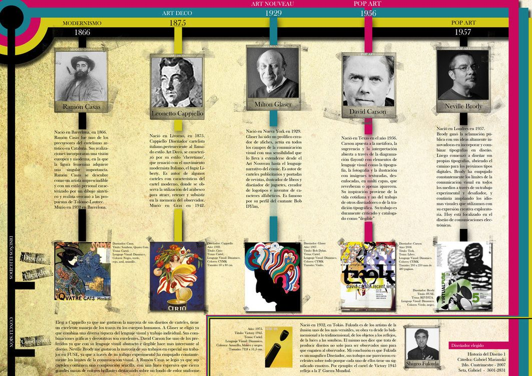 History of graphic design by BiganDG graphic design