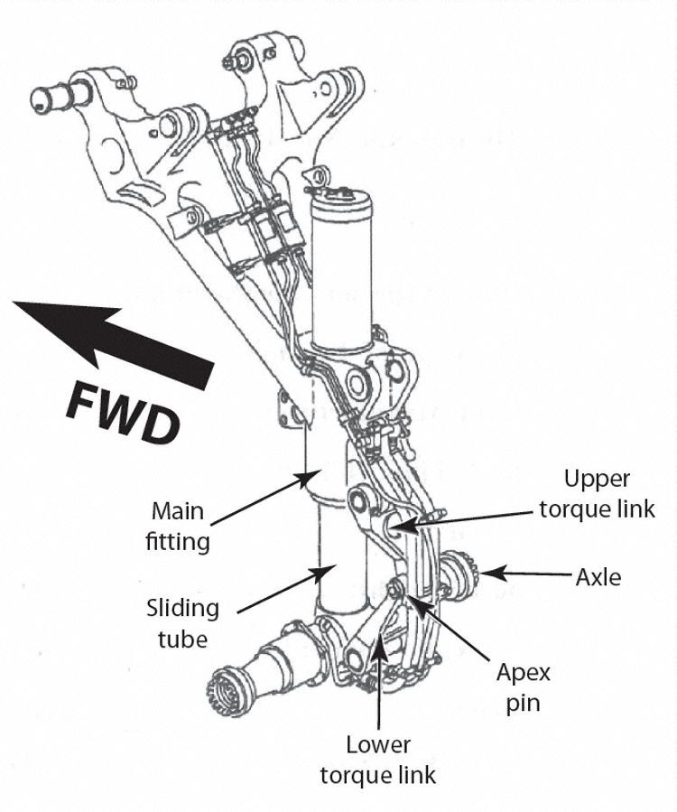Sketch Of The Landing Gear Strut Graphics Aaib