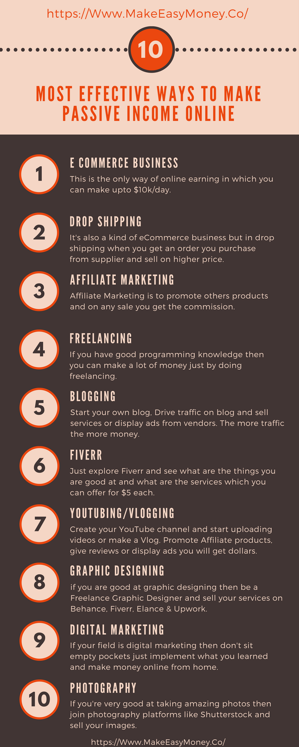 how to make the most money online