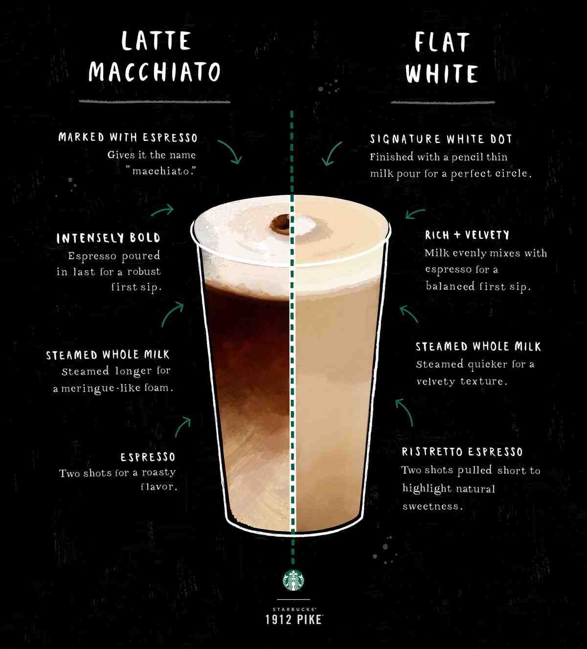 Pin On Limitless Coffee