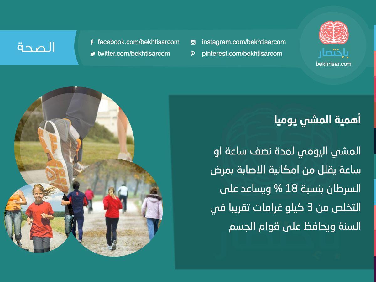 اهمية المشي يوميا باختصار الصحة الطب معلومة هل تعلم فوائد الرياضة الوزن الزائد صحتك تهمك المشي Attack On Titan Achy Attack
