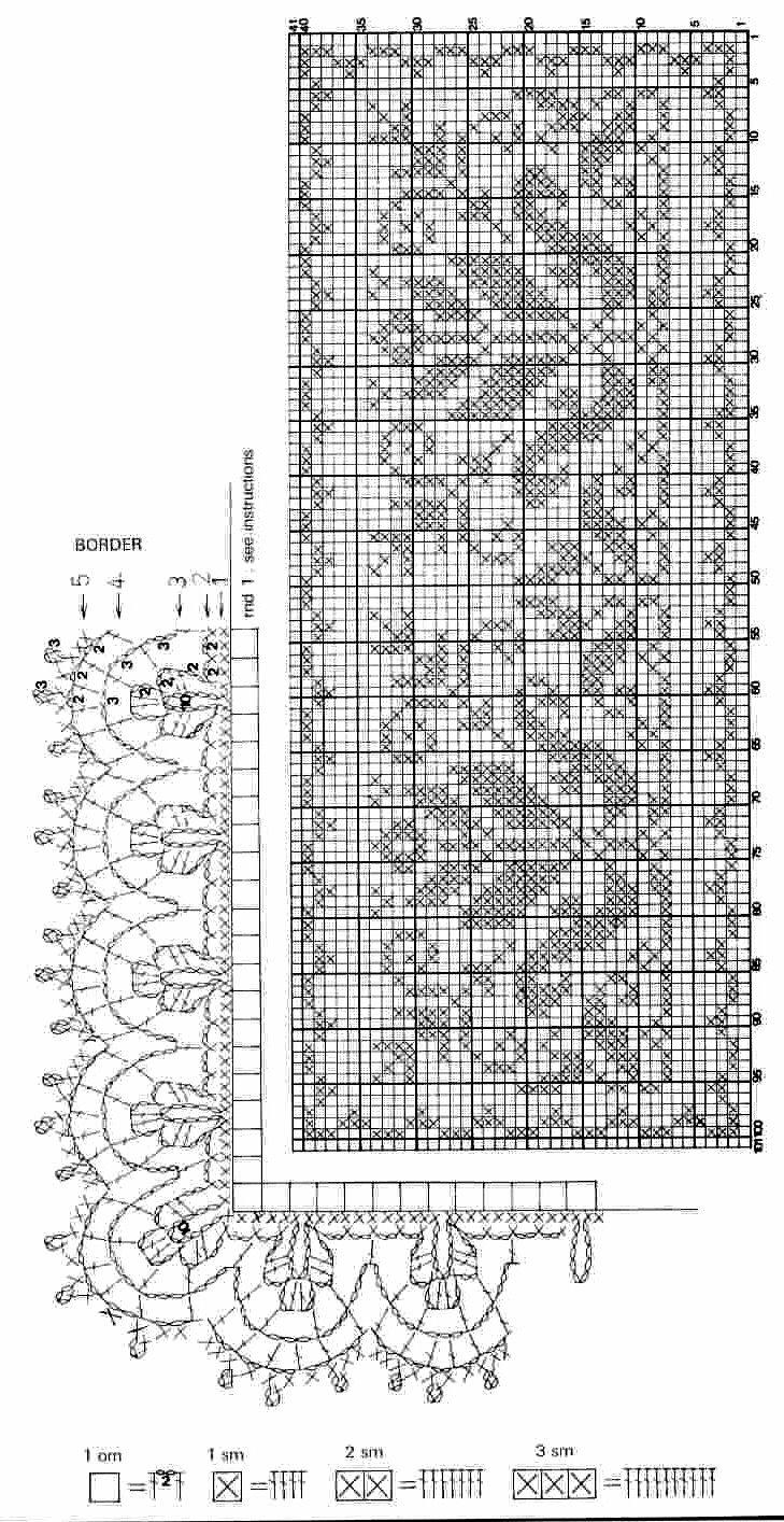 Pin By On Pinterest Crochet Filet Doily Diagram Patrones 2 Patterns Tablecloth Nika