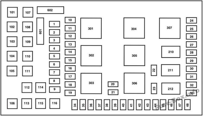 Instrument panel fuse box diagram: Ford F-250 / F-350 / F