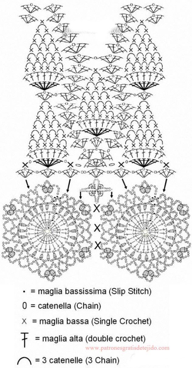 esquema-crochet-short.jpg (632×1210) | Diagramas de crochet ...