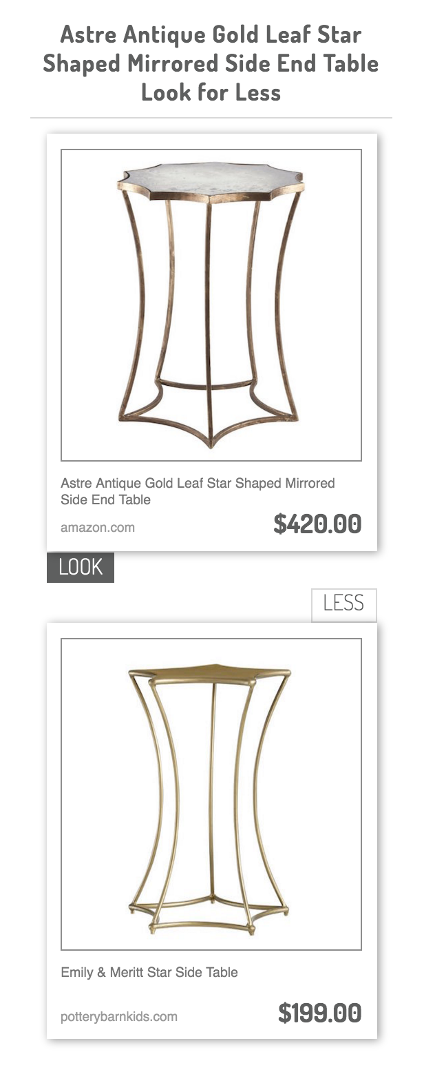 d98658a6f02d Astre Antique Gold Leaf Star Shaped Mirrored Side End Table vs Emily and  Meritt Star Side Table