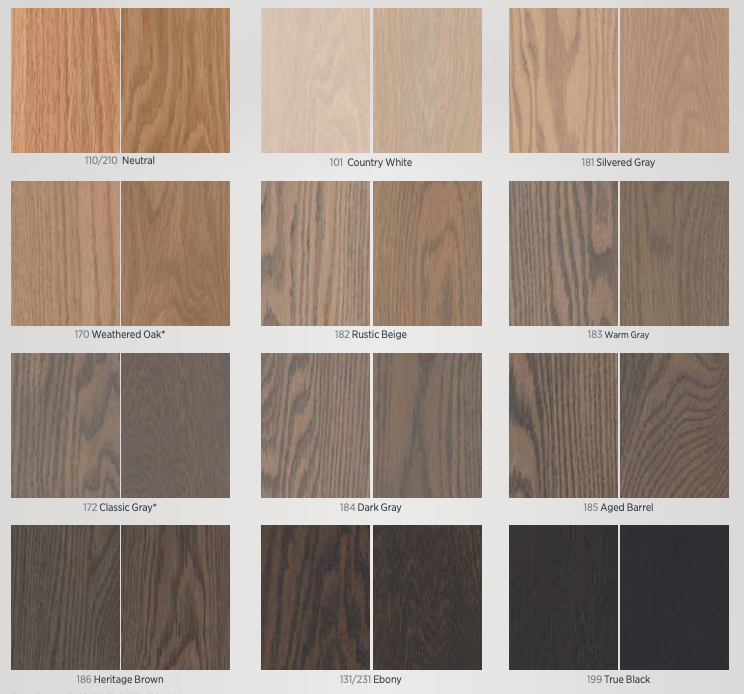 Image Result For Duraseal Warm Gray Stain On Red Oak In
