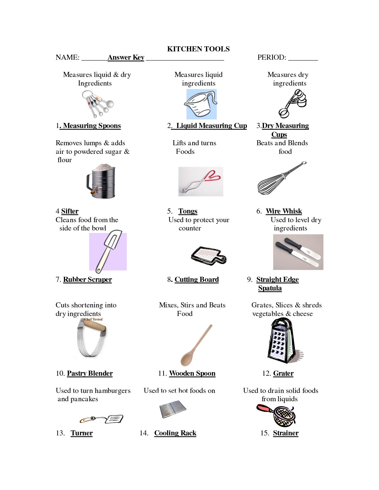 Kitchen Tools Names