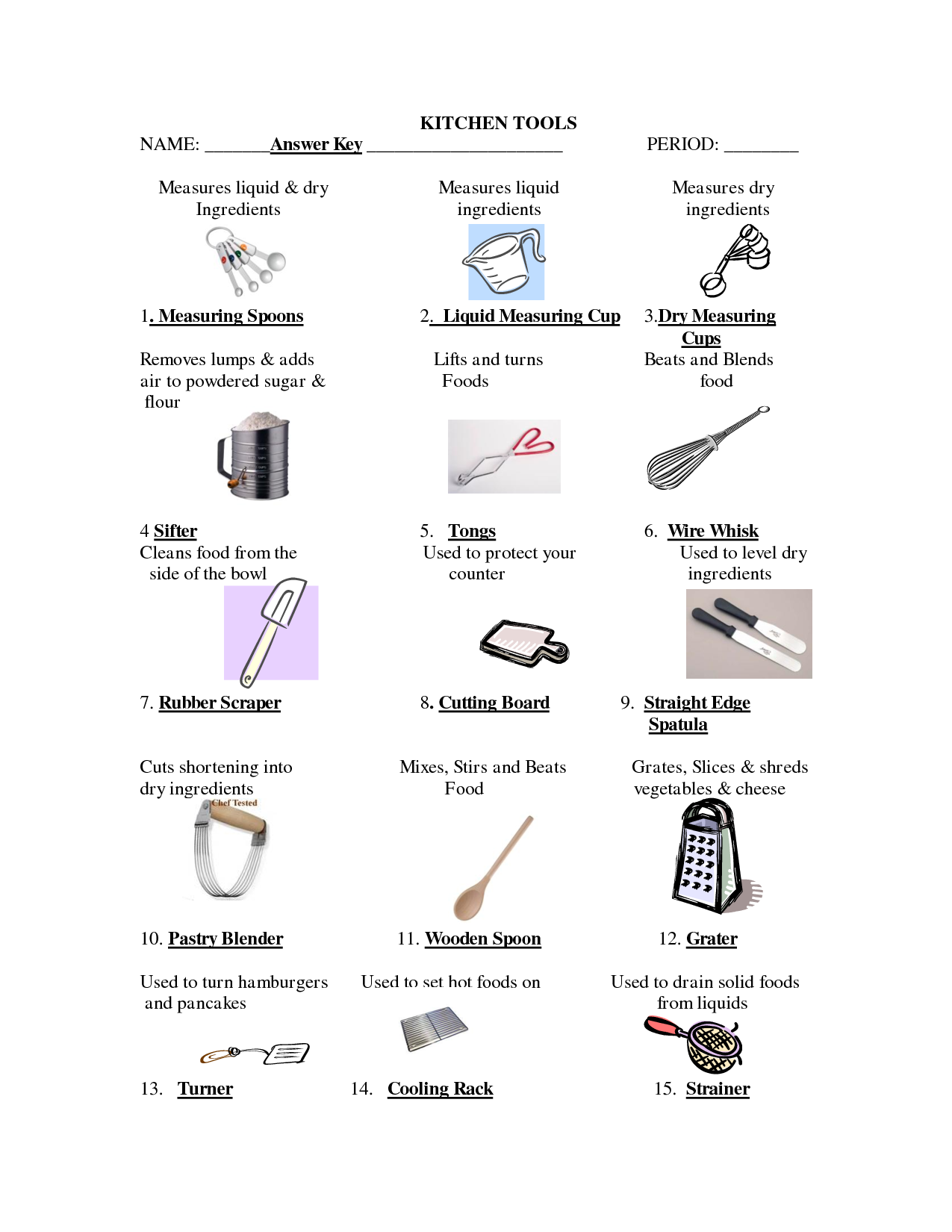 Kitchen Utensils Names And Uses Worksheet Wow Blog