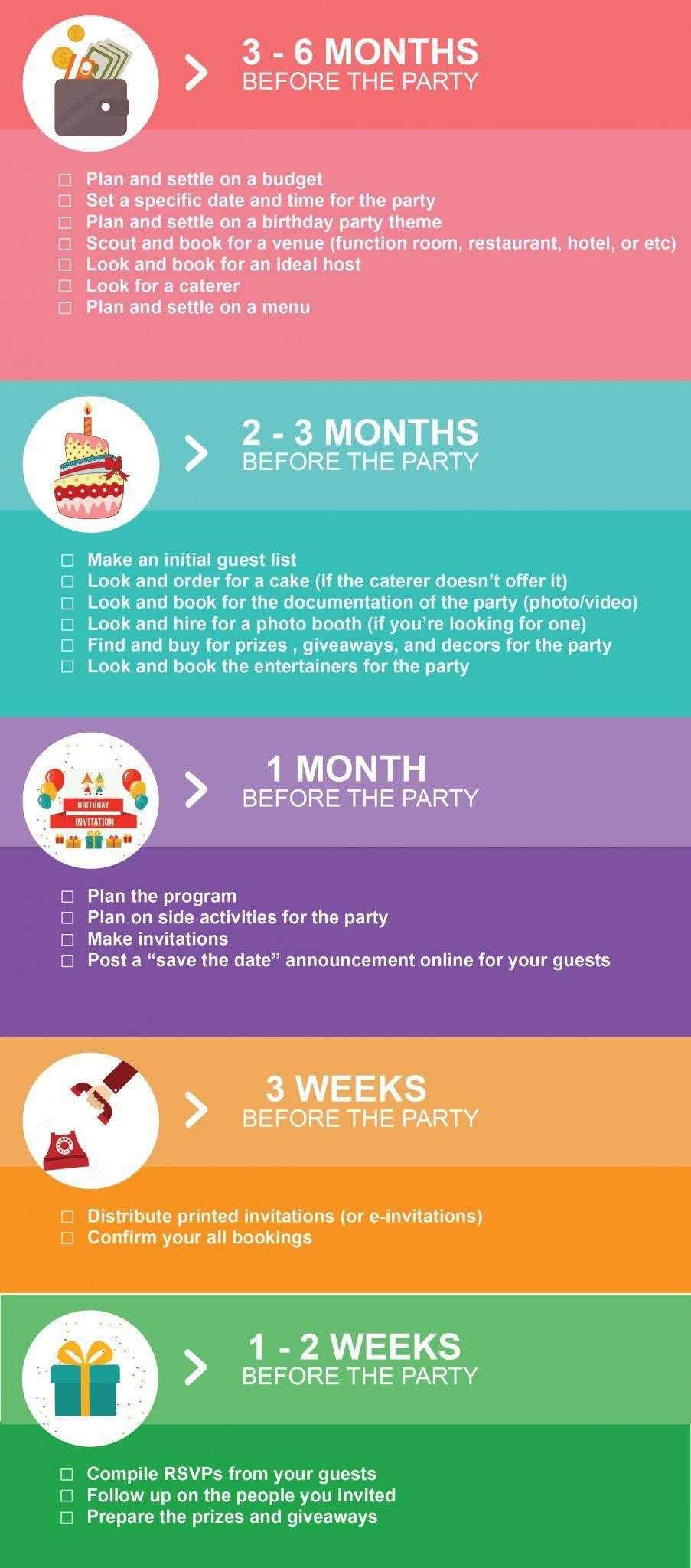 Photo of Checkliste für die Planung von Kinderfesten   Hizons Catering