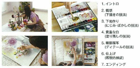 Kkr Nagayama Watercolor Method Paint Yuko Nagayama Roses Dvd