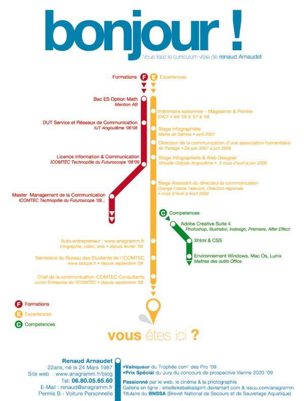 Les Nouveaux Cv Qui Coupent Le Souffle Neoweb Mag Design Plan De Metro Cv Original Cv Creatif