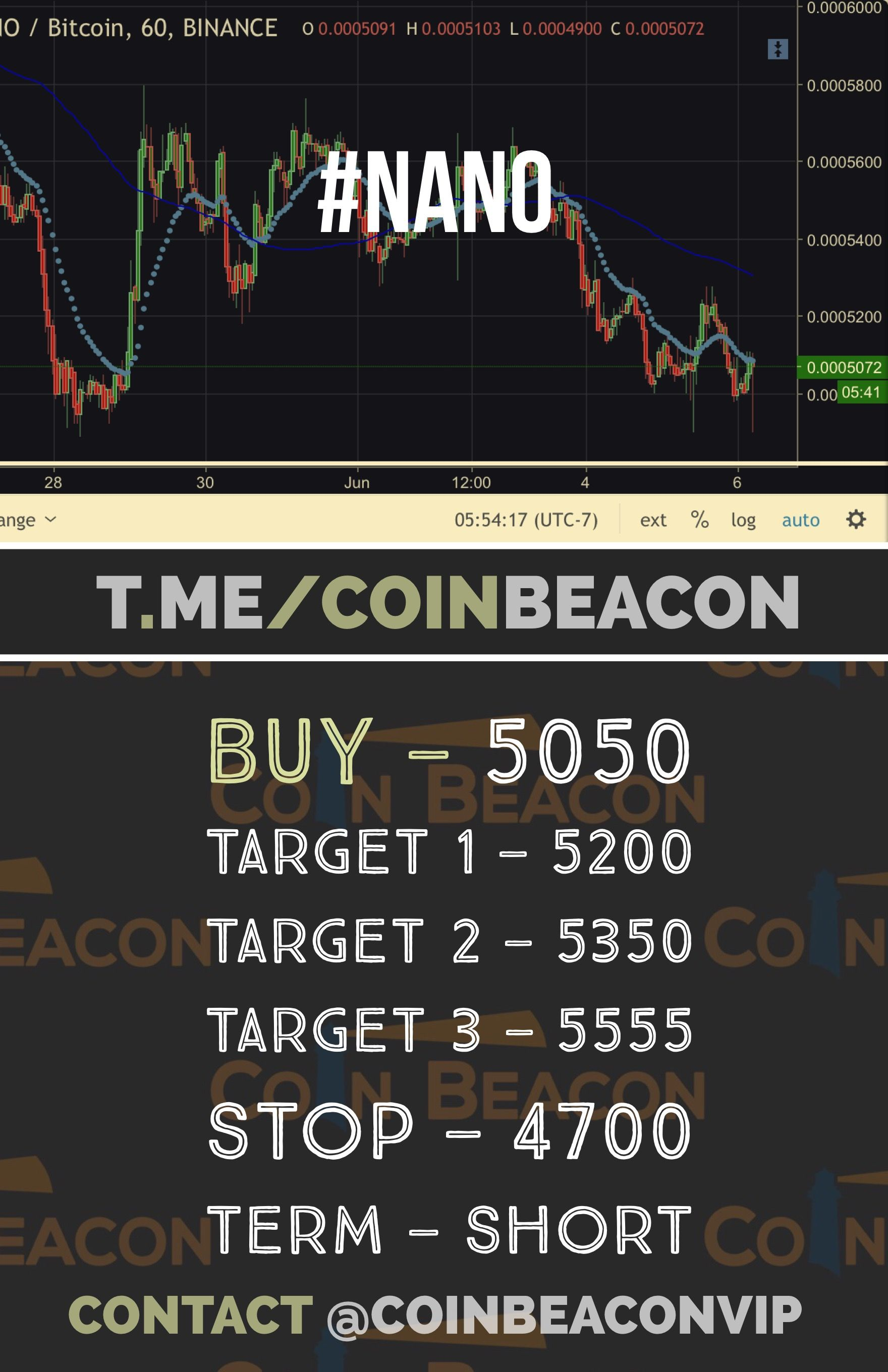 Idea By Coin Beacon On Cryptocurrency Trading Signals