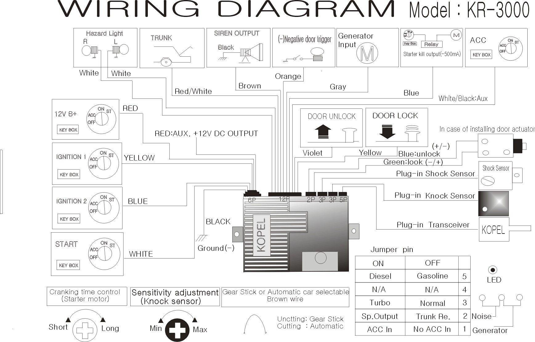 Pioneer Avh P1400dvd Wiring Diagram In 2020 Diagram Wire Avh