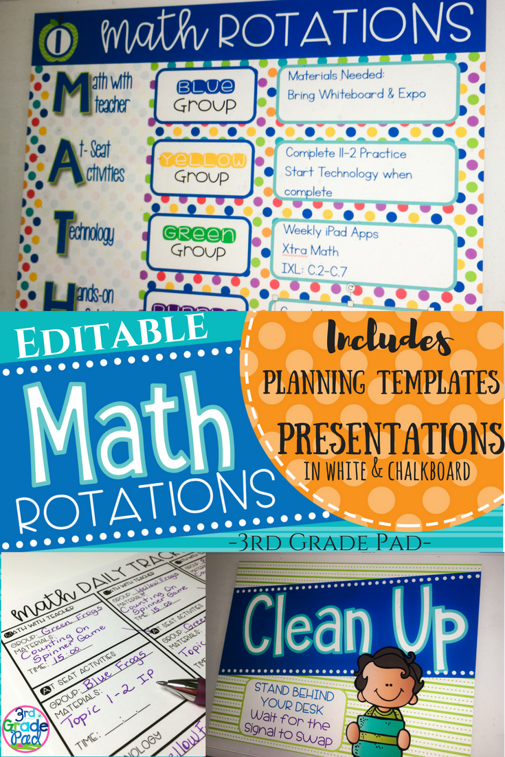 Editable Math Rotations Board PowerPoint | Math, Guided math and ...