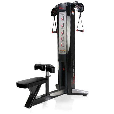 freemotion row machine  at home gym strength training