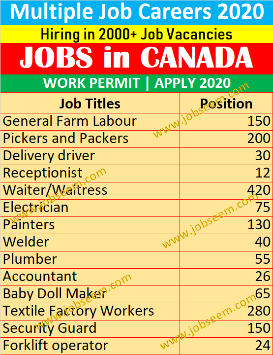 Pin On Jobs In Canada For Foreigners 2020