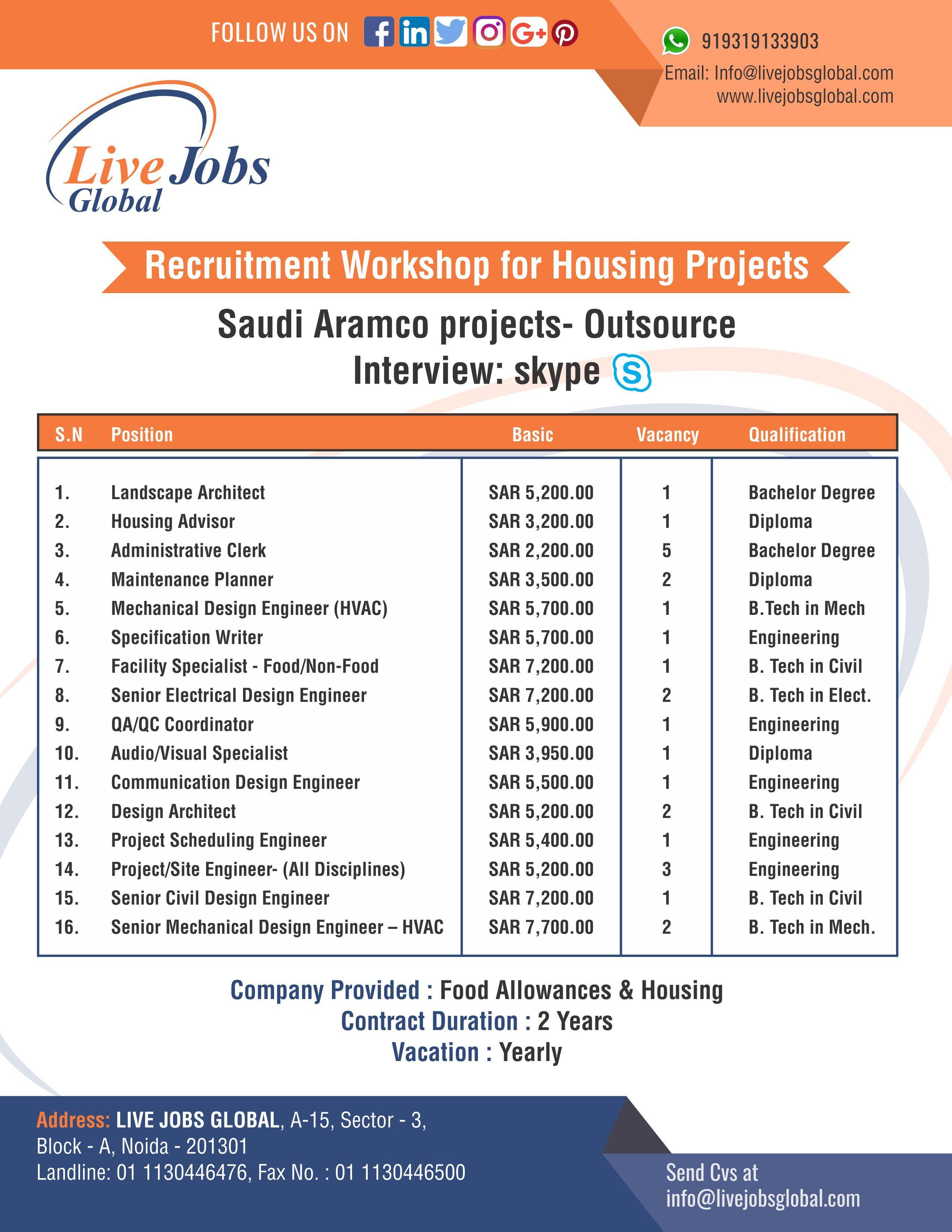 Saudiaramcojobs Recruitment Agencies Recruitment Recruitment Website Design