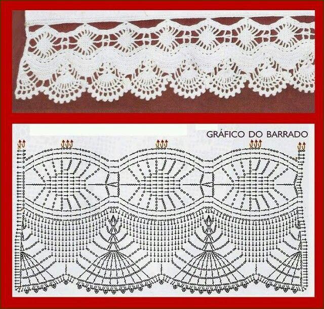 Toallas en ganchillo   Border   Pinterest   Crochet, Crochet edgings ...