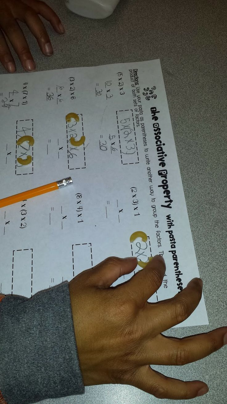 Associative Property of Multiplication Lesson Plan and Resources ...