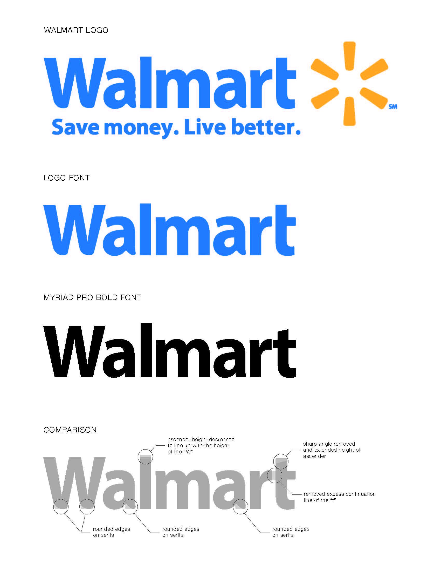 9f384c286e Walmart logo comparison Walmart Logo