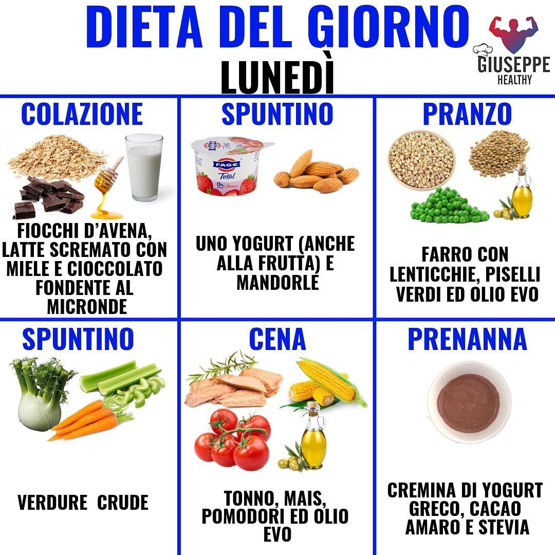 """Giuseppe Healthy on Instagram: """"DIETA DEL LUNEDÌ 👆 . Settimana nuova, si riparte con una super dieta del giorno ! Colazione con una zuppa di latte al forno fatta con…"""""""