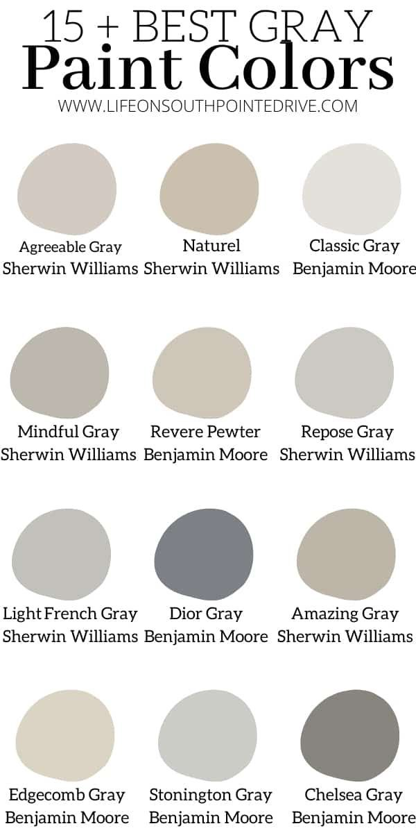 The Best Gray Paint Colors | Life on Southpointe Drive