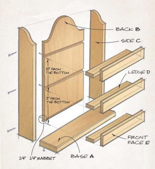 How To Build A Spice Rack Home Project This Simple Spice Rack Keeps Your Spices Close At Hand