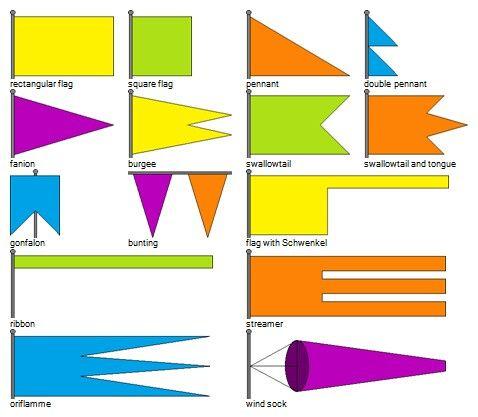 Flag Shapes Banner Shapes Flag Design Flag