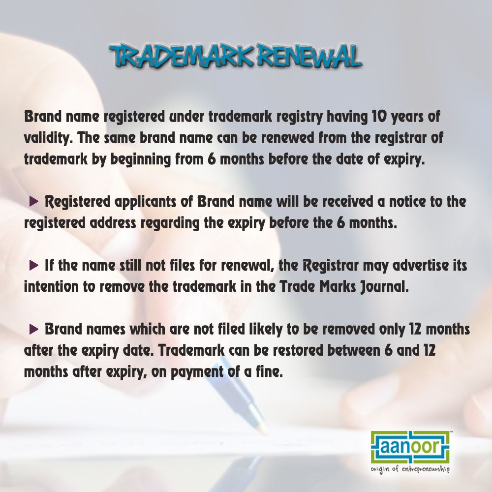 Trademark Renewal Tm Once Tm Application For The Brand Name Is