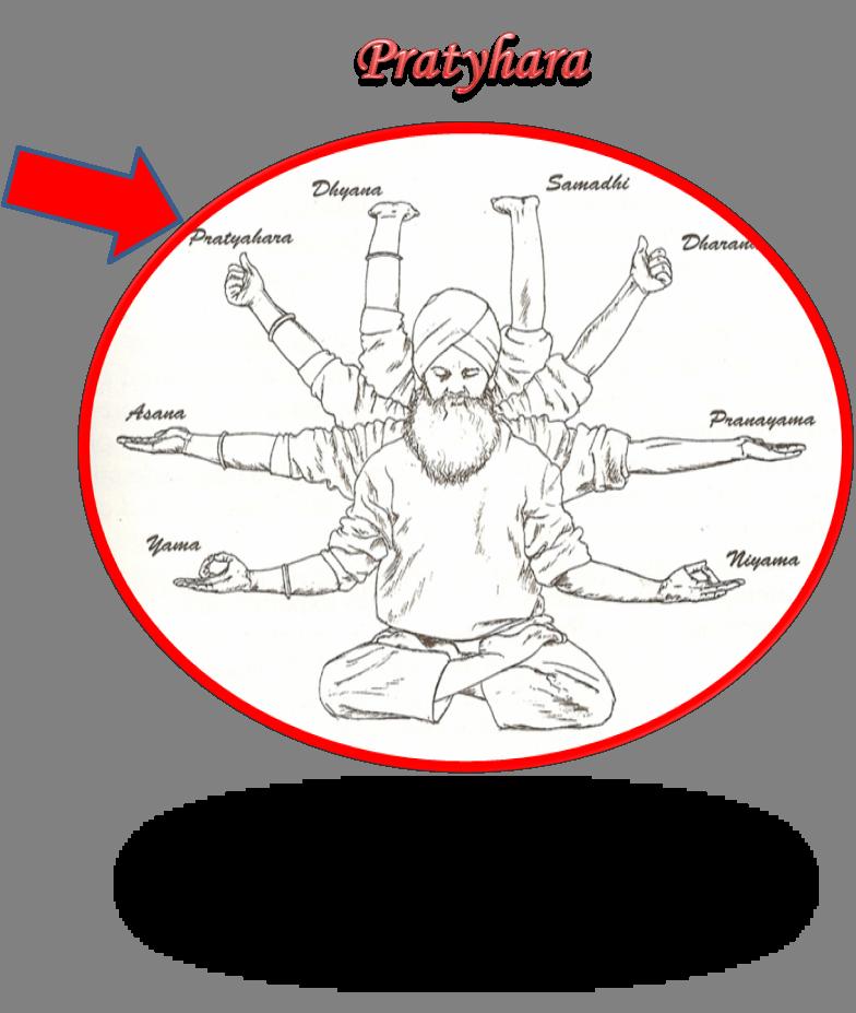 Pratyahara La Disciplina De Los Sentidos En Yoga Kundalini