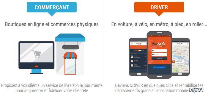 Drivoo Android Logiciels Fr Application Mobile Voiture Service De Livraison