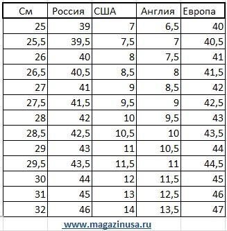 Размеры женской одежды россия