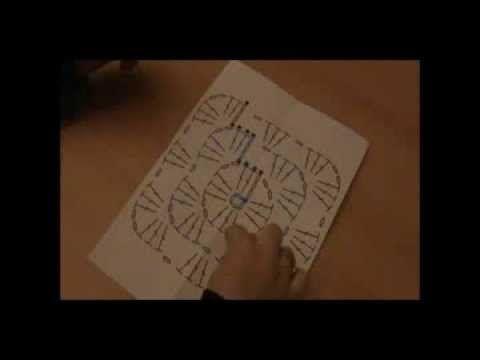 {Crochet} Comment lire un diagramme et crocheter un granny ? - YouTube