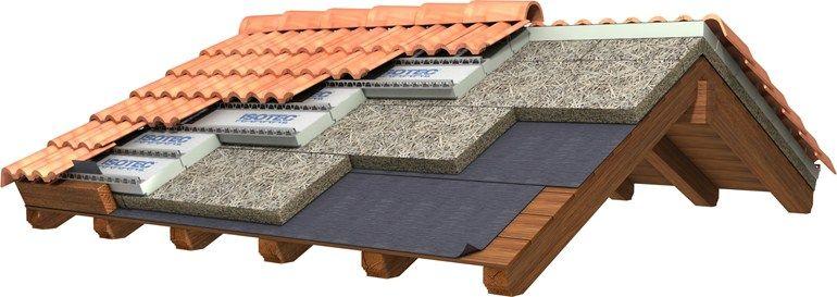 Risultati immagini per sistema di copertura per tetti ventilati