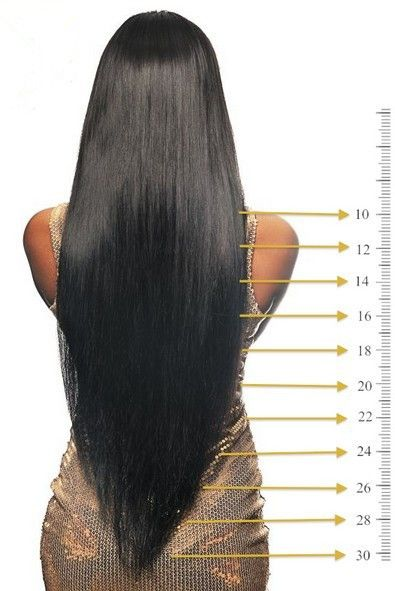 Weave Length Diagram Google Search With Images Hair Inches