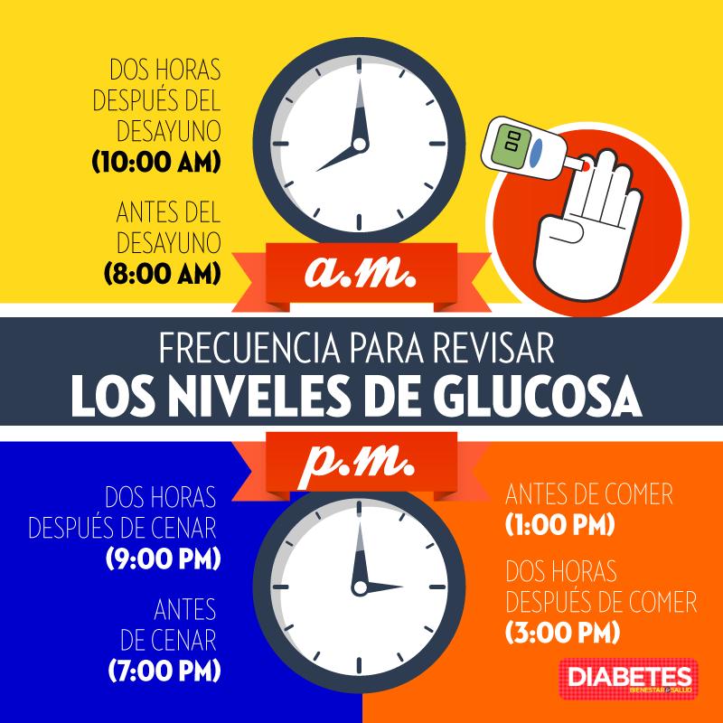 niveles de azúcar en la sangre después de comer diabetes tipo 2