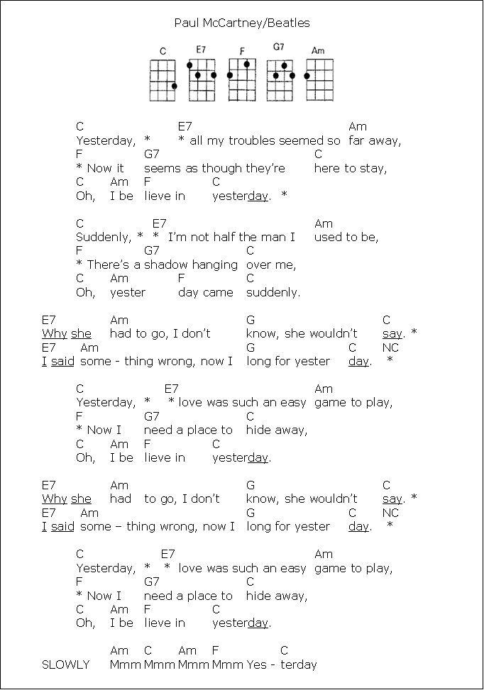 Beatles Yesterday Ukulele Chords Pinteres