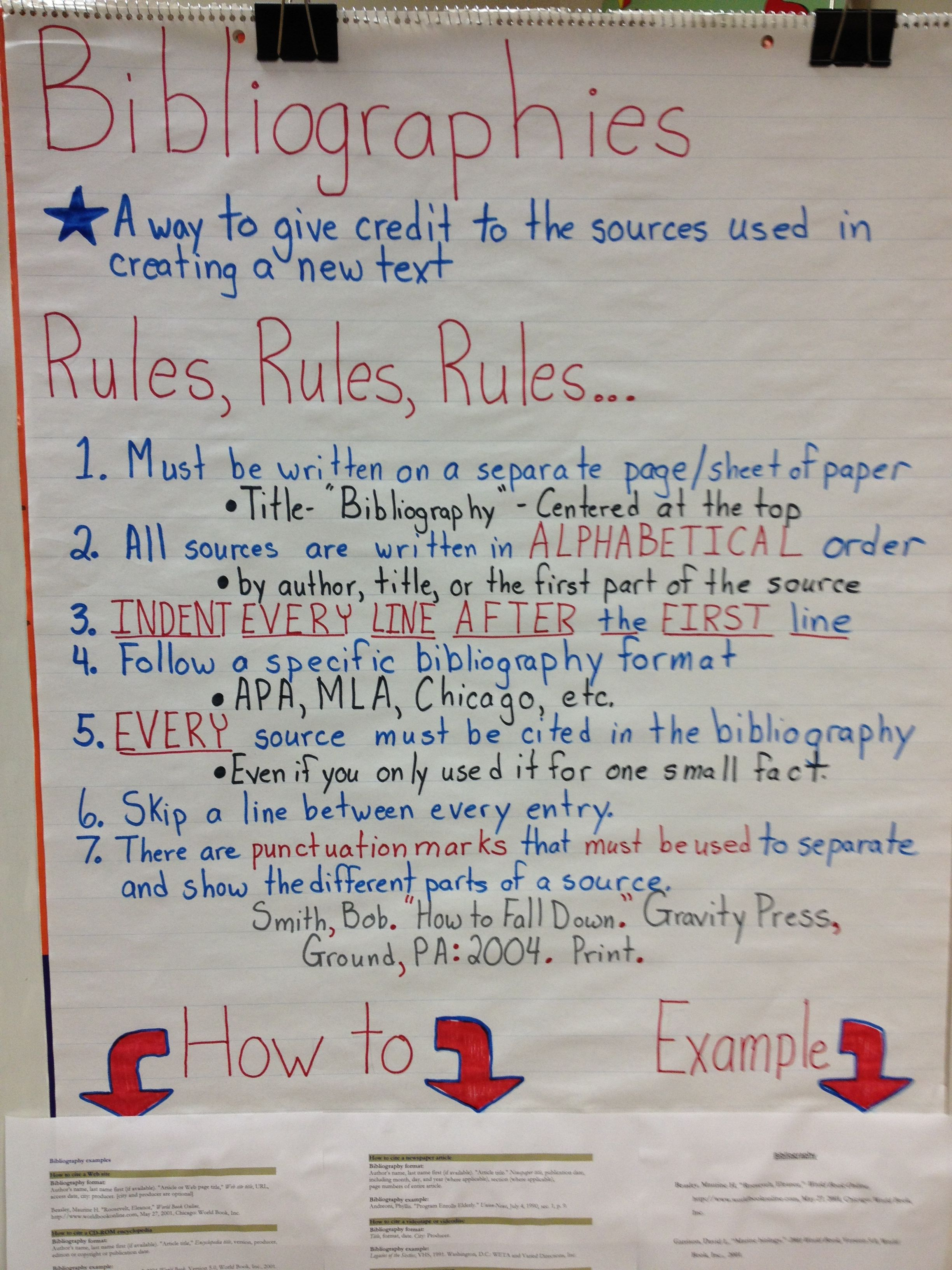 Bibliography Anchor Chart For Expository Informational