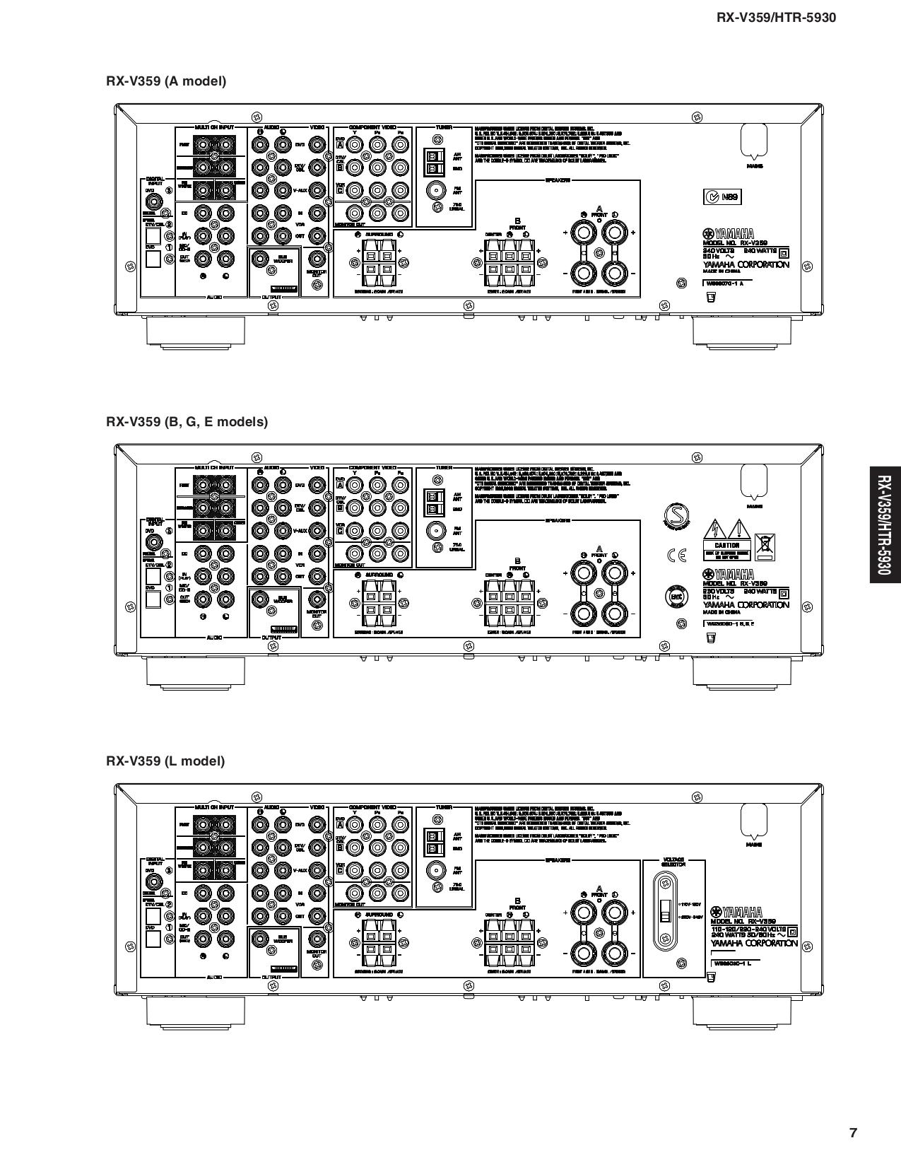 Инструкция yamaha rx v357